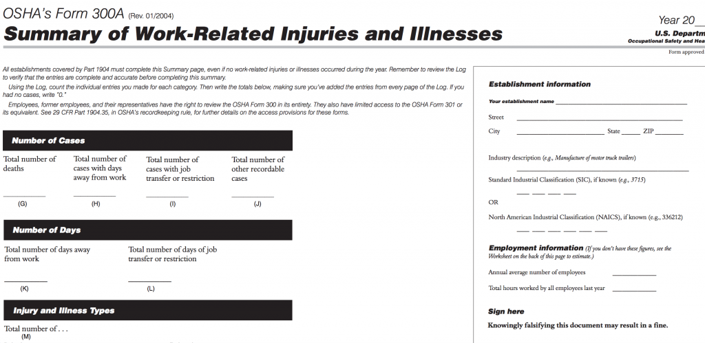 Osha's injury reporting summary form 300A